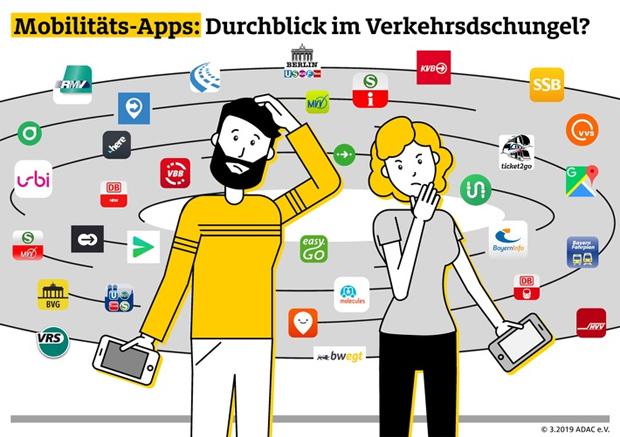 Defizite bei Mobilitäts-Apps