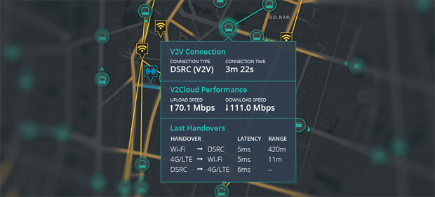 Mehrsprachige V2X-Kommunikation von Bosch und Veniam