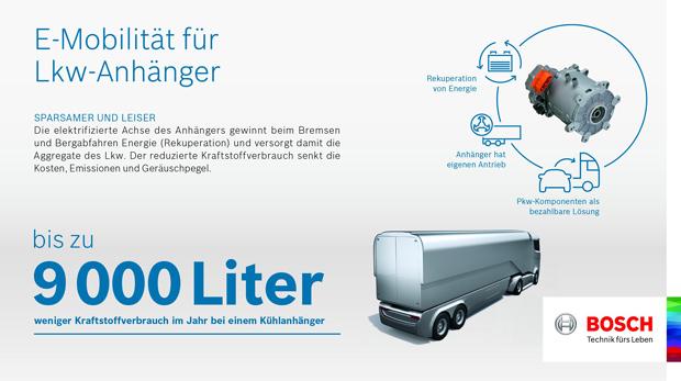 IAA Nutzfahrzeuge: Bosch zeigt elektrifizierte Achse für Anhänger