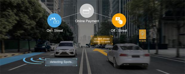 Continental präsentiert Lösungen für intelligente Mobilität auf dem MWC