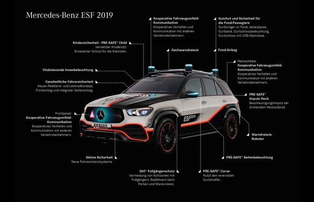 Daimlers Experimental-Sicherheits-Fahrzeug ESF 2019
