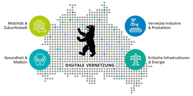 """Industrie 4.0: Fraunhofer Leistungszentrum """"Digitale Vernetzung"""" geht in 2. Phase"""