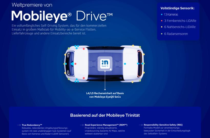 Produktbeschreibung von Mobileye