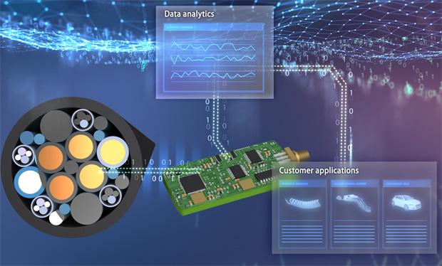 Intelligente Kabelsysteme: Leoni partnert mit PARC