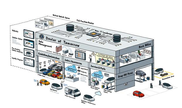 Volkswagen baut Online-Vertrieb aus