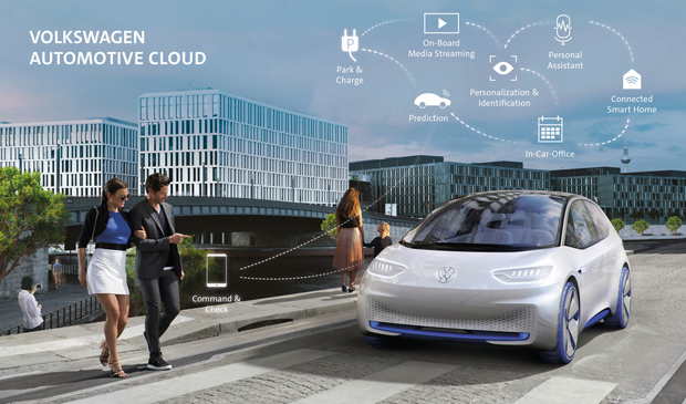 Strategische Partnerschaft von Volkswagen und Microsoft