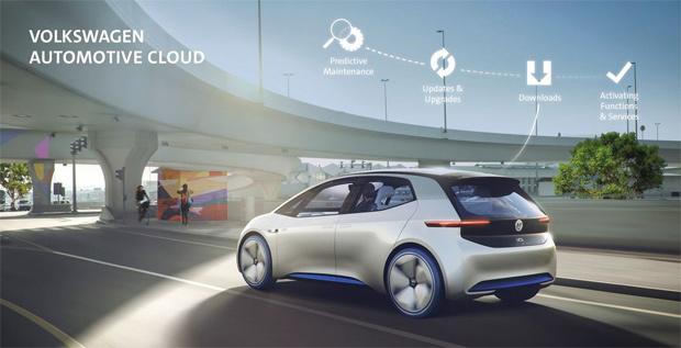 Volkswagen sichert sich Mehrheitsbeteiligung an WirelessCar von Volvo